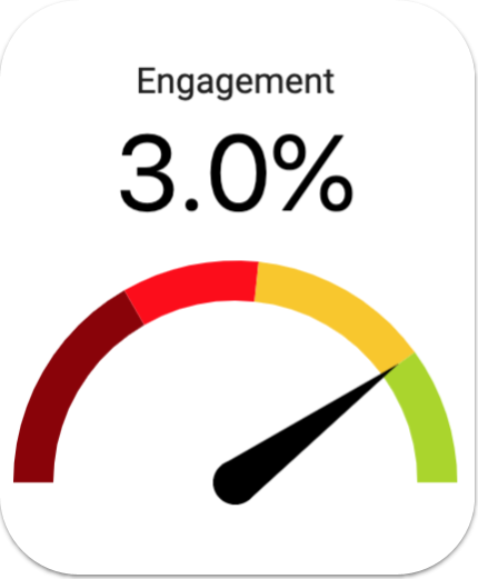Engagement Dial